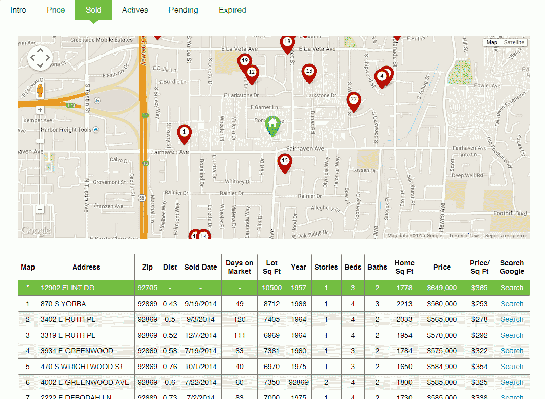 sell by owner - search around your area with ListingDoor