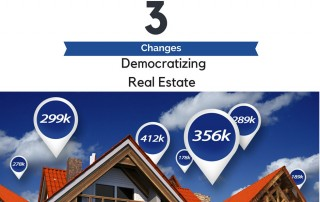 Change In Real Estate Culture2